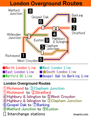 London Overground Routes